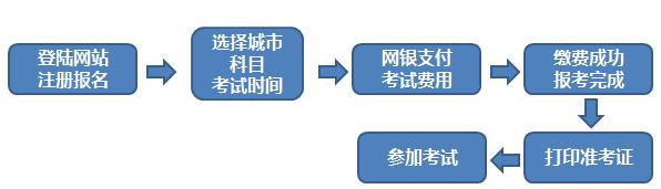 http://cfa.ata.net.cn/site/images/bklc.png